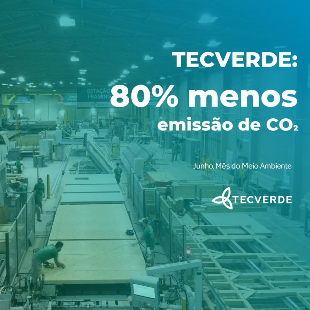 Tecverde | Redução de co2